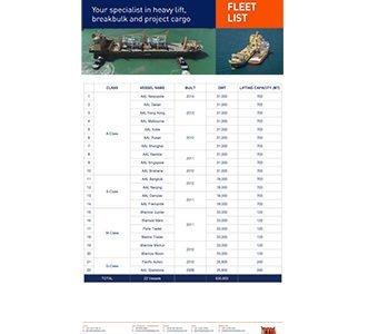 AAL-Fleet-List-21.03.2019 (340x300px)